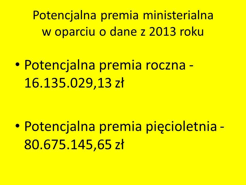 Potencjalna premia ministerialna w oparciu o dane z 2013 roku Potencjalna premia roczna - 16.135.029,13 zł Potencjalna premia pięcioletnia - 80.675.14