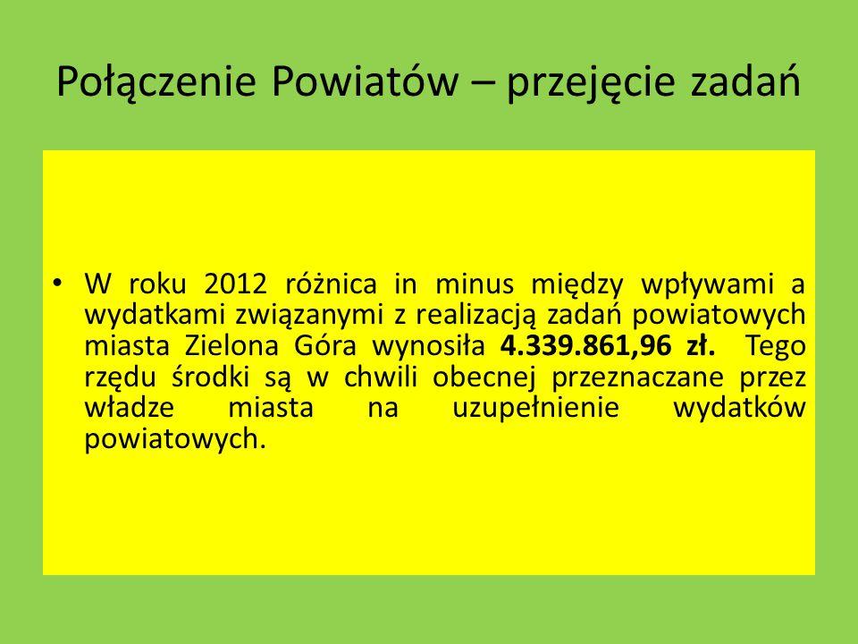 Połączenie Powiatów – przejęcie zadań W roku 2012 różnica in minus między wpływami a wydatkami związanymi z realizacją zadań powiatowych miasta Zielon