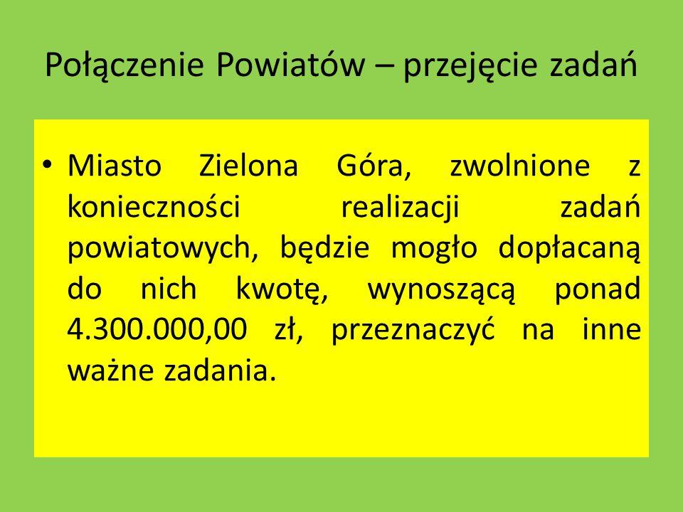 Połączenie Powiatów – przejęcie zadań Miasto Zielona Góra, zwolnione z konieczności realizacji zadań powiatowych, będzie mogło dopłacaną do nich kwotę