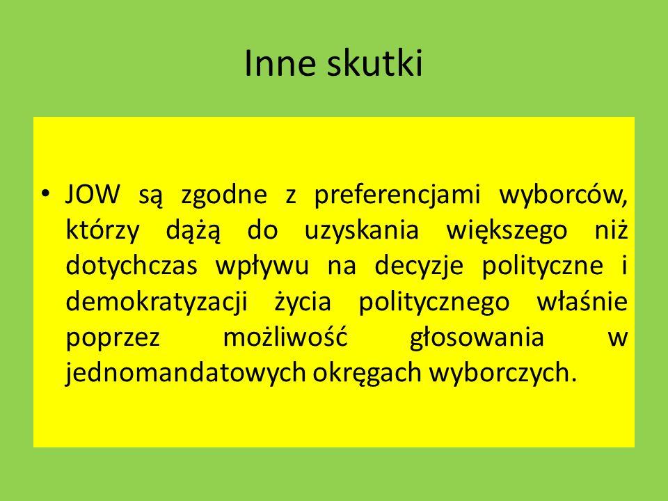 Inne skutki JOW są zgodne z preferencjami wyborców, którzy dążą do uzyskania większego niż dotychczas wpływu na decyzje polityczne i demokratyzacji ży