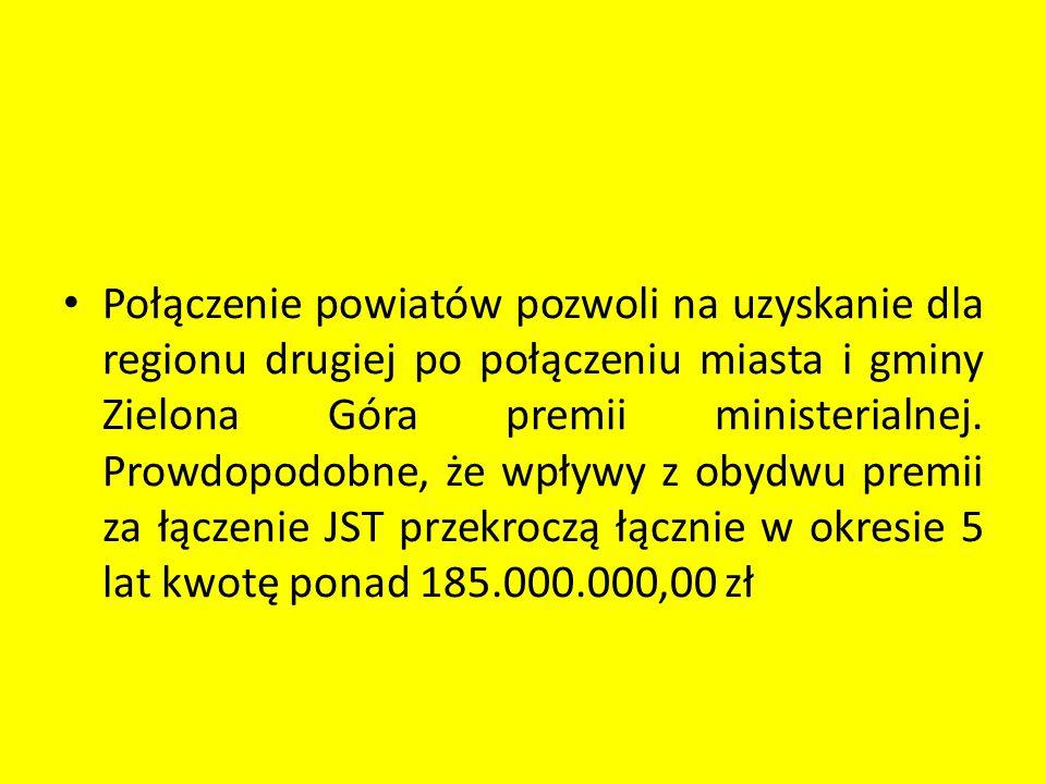 Połączenie powiatów pozwoli na uzyskanie dla regionu drugiej po połączeniu miasta i gminy Zielona Góra premii ministerialnej. Prowdopodobne, że wpływy