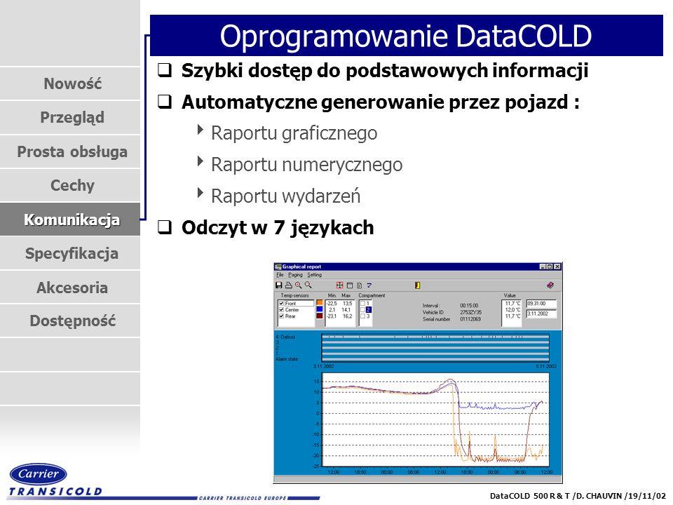 Nowość Przegląd Prosta obsługa Cechy Komunikacja Specyfikacja Akcesoria Dostępność DataCOLD 500 R & T /D. CHAUVIN /19/11/02 Oprogramowanie DataCOLD qS