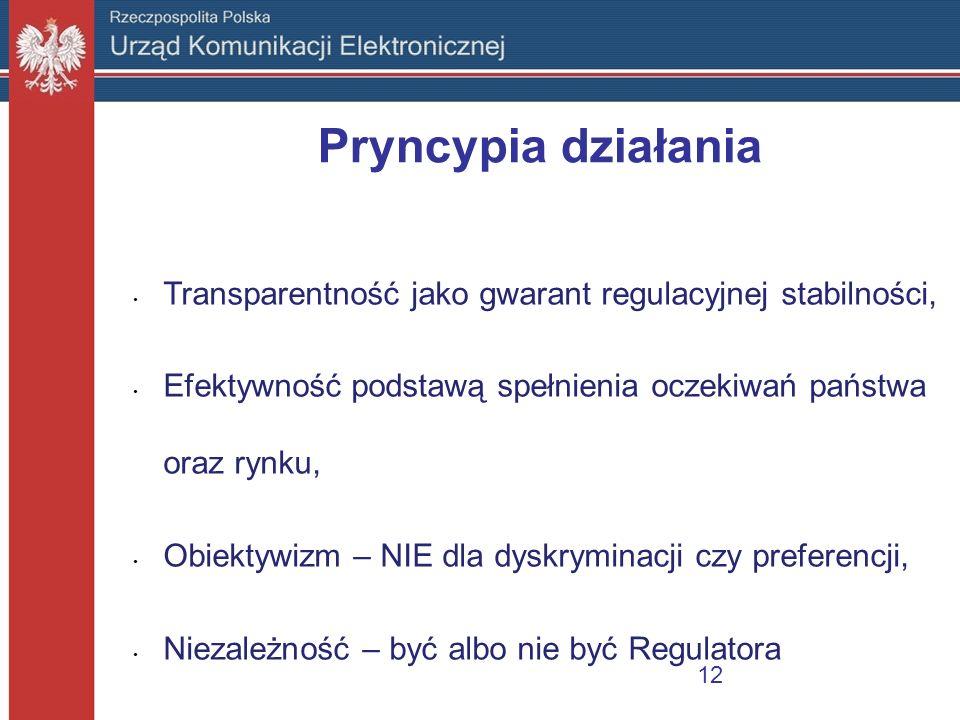 Pryncypia działania Transparentność jako gwarant regulacyjnej stabilności, Efektywność podstawą spełnienia oczekiwań państwa oraz rynku, Obiektywizm –