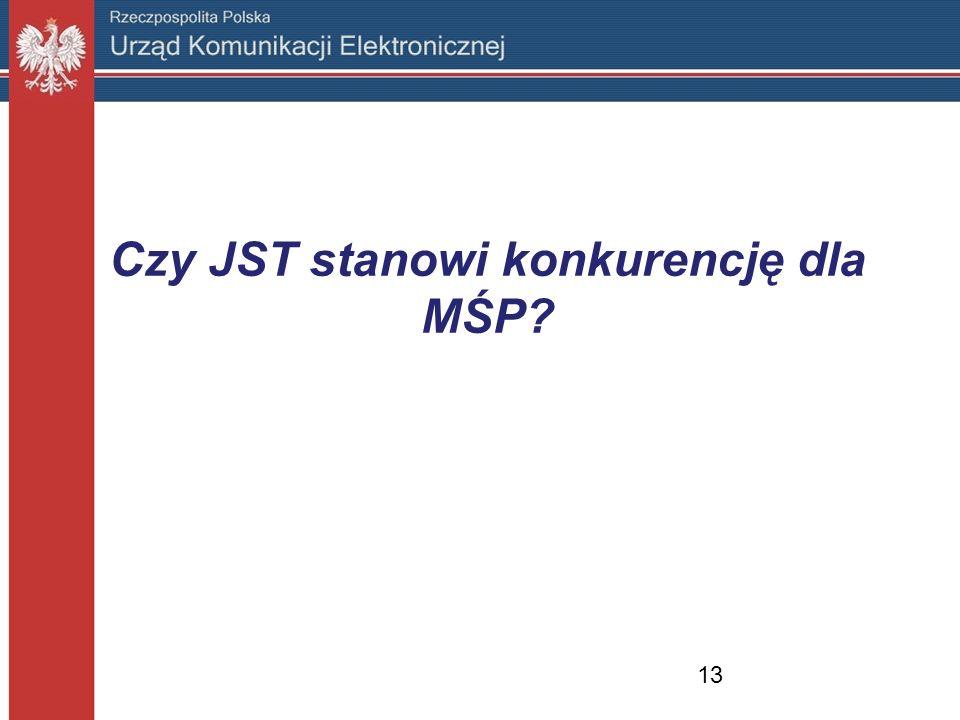 Czy JST stanowi konkurencję dla MŚP? 13