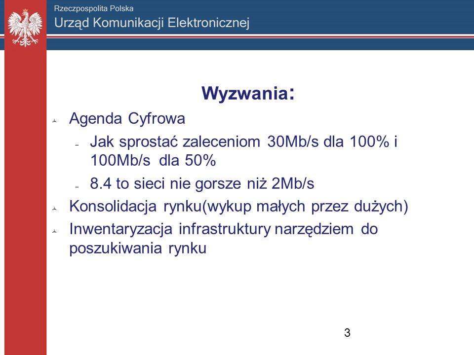 Wyzwania : Agenda Cyfrowa Jak sprostać zaleceniom 30Mb/s dla 100% i 100Mb/s dla 50% 8.4 to sieci nie gorsze niż 2Mb/s Konsolidacja rynku(wykup małych