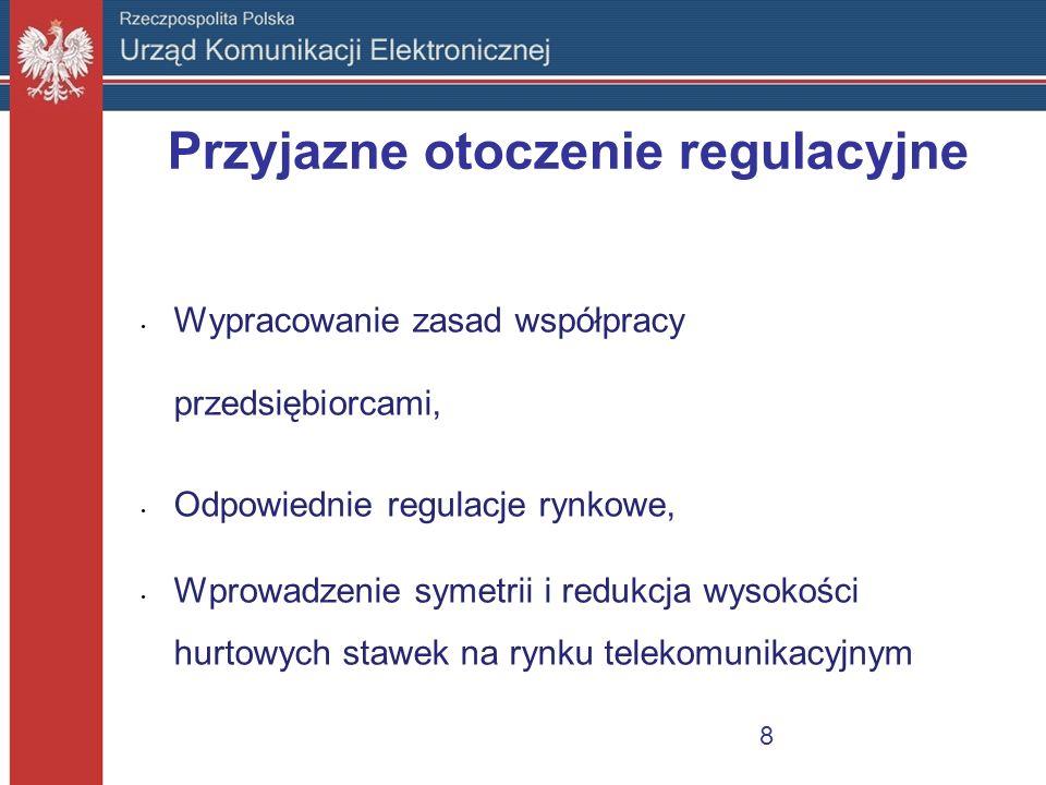 Przyjazne otoczenie regulacyjne Wypracowanie zasad współpracy przedsiębiorcami, Odpowiednie regulacje rynkowe, Wprowadzenie symetrii i redukcja wysoko