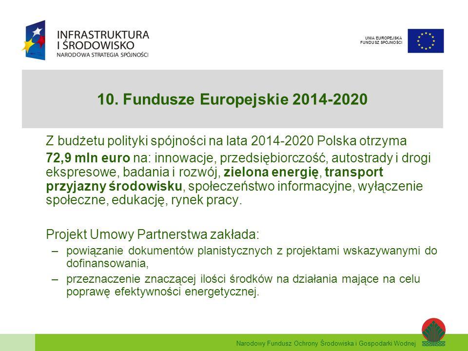 Narodowy Fundusz Ochrony Środowiska i Gospodarki Wodnej UNIA EUROPEJSKA FUNDUSZ SPÓJNOŚCI 10. Fundusze Europejskie 2014-2020 Z budżetu polityki spójno