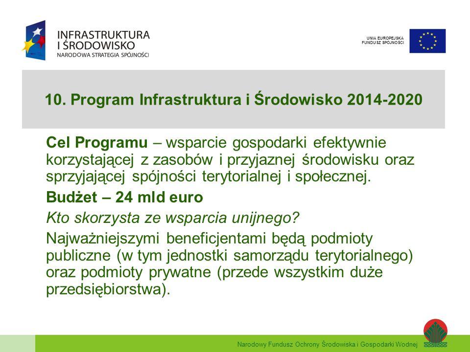 Narodowy Fundusz Ochrony Środowiska i Gospodarki Wodnej UNIA EUROPEJSKA FUNDUSZ SPÓJNOŚCI 10. Program Infrastruktura i Środowisko 2014-2020 Cel Progra