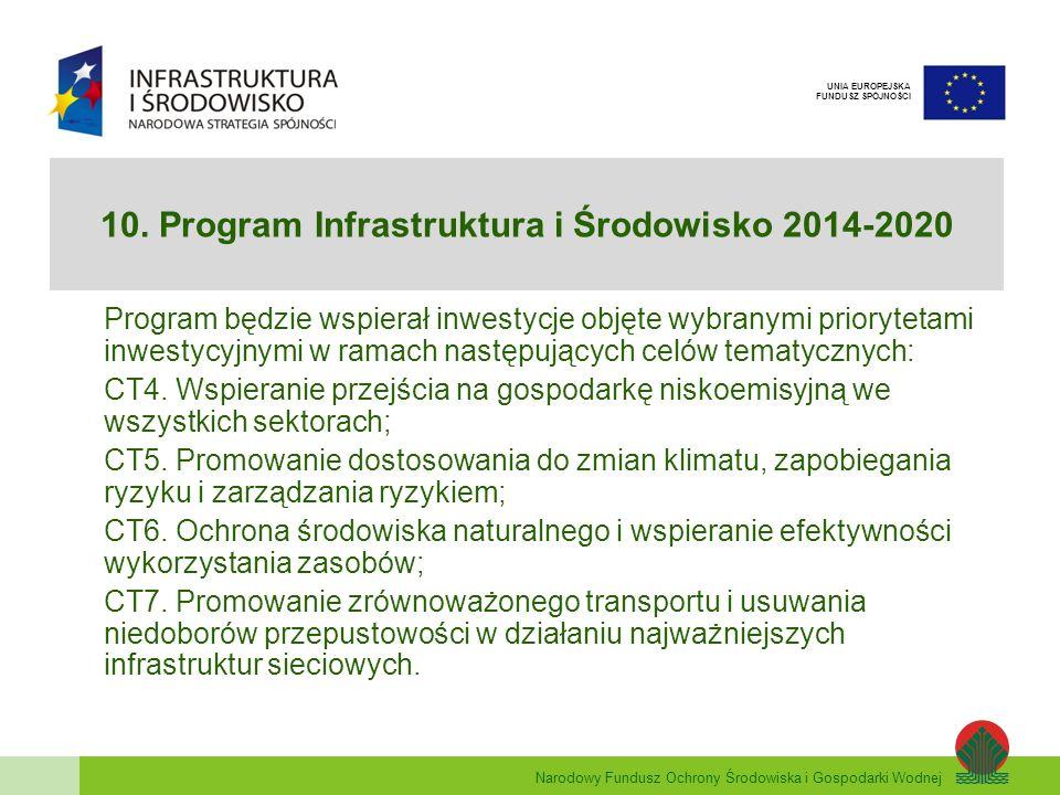 Narodowy Fundusz Ochrony Środowiska i Gospodarki Wodnej UNIA EUROPEJSKA FUNDUSZ SPÓJNOŚCI 10. Program Infrastruktura i Środowisko 2014-2020 Program bę