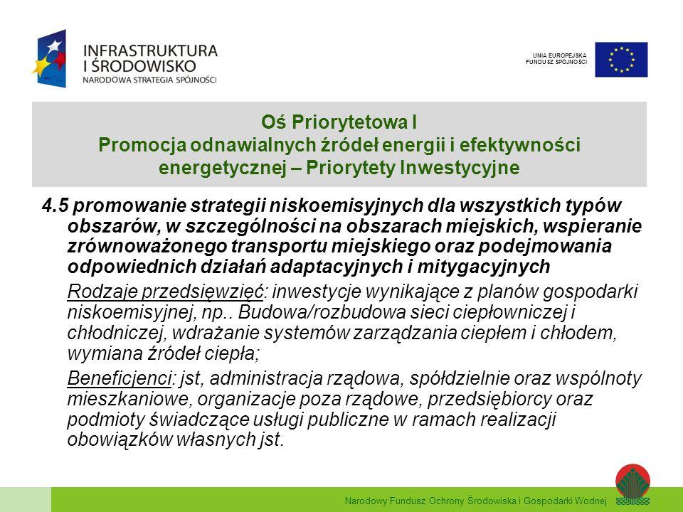 Narodowy Fundusz Ochrony Środowiska i Gospodarki Wodnej UNIA EUROPEJSKA FUNDUSZ SPÓJNOŚCI Oś Priorytetowa I Promocja odnawialnych źródeł energii i efe