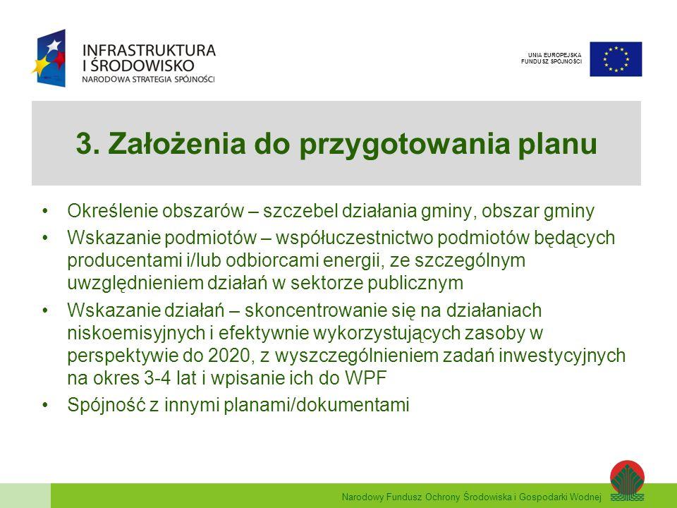 Narodowy Fundusz Ochrony Środowiska i Gospodarki Wodnej UNIA EUROPEJSKA FUNDUSZ SPÓJNOŚCI 3. Założenia do przygotowania planu Określenie obszarów – sz
