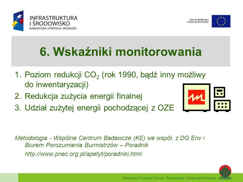 Narodowy Fundusz Ochrony Środowiska i Gospodarki Wodnej UNIA EUROPEJSKA FUNDUSZ SPÓJNOŚCI 6. Wskaźniki monitorowania 1.Poziom redukcji CO 2 (rok 1990,