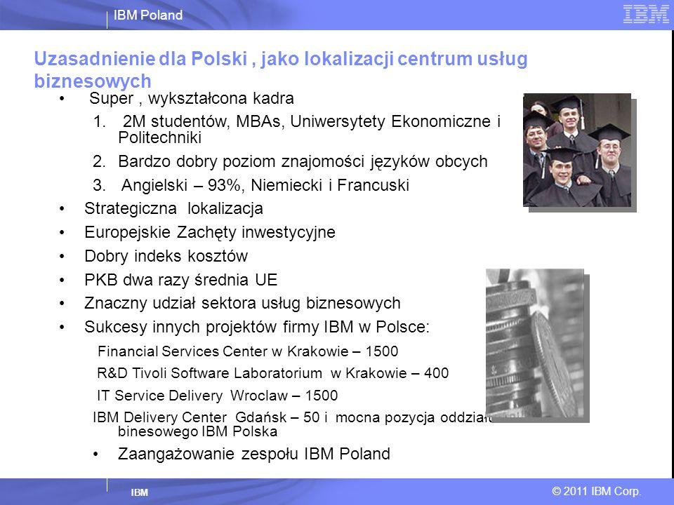 IBM Poland © 2011 IBM Corp. IBM Uzasadnienie dla Polski, jako lokalizacji centrum usług biznesowych Super, wykształcona kadra 1. 2M studentów, MBAs, U