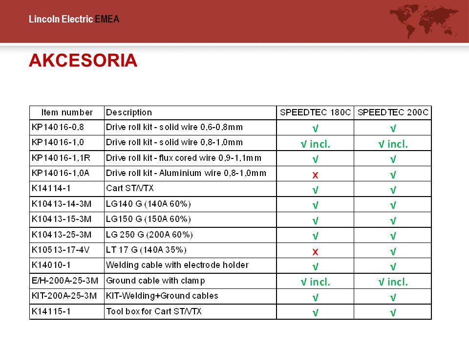Lincoln Electric EMEA AKCESORIA