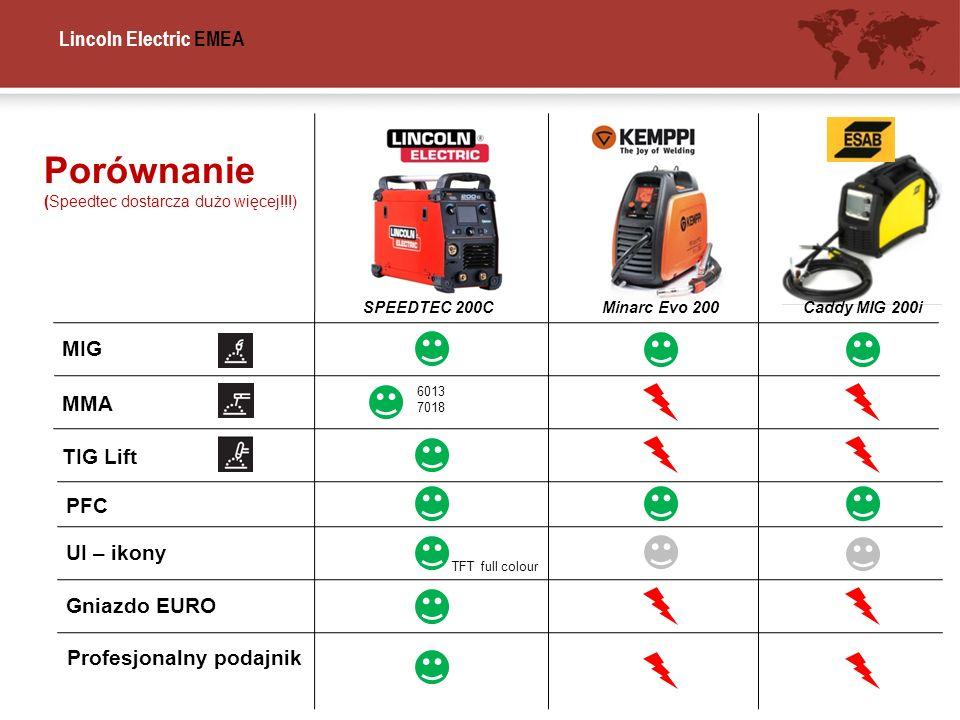 Lincoln Electric EMEA MIG MMA TIG Lift Porównanie (Speedtec dostarcza dużo więcej!!!) 6013 7018 PFC UI – ikony Gniazdo EURO SPEEDTEC 200CMinarc Evo 20