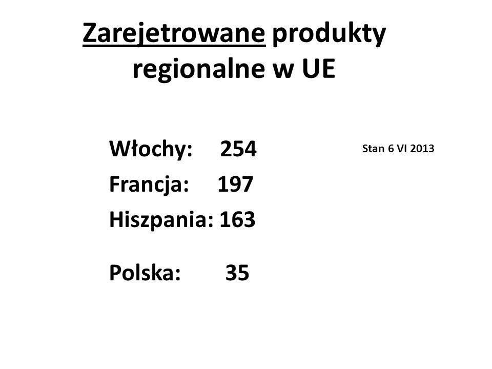 Zarejetrowane produkty regionalne w UE Włochy: 254 Francja: 197 Hiszpania: 163 Polska: 35 Stan 6 VI 2013