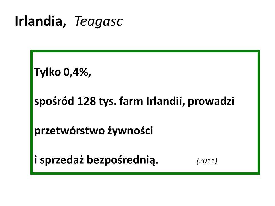 Tylko 0,4%, spośród 128 tys. farm Irlandii, prowadzi przetwórstwo żywności i sprzedaż bezpośrednią. (2011) Irlandia, Teagasc