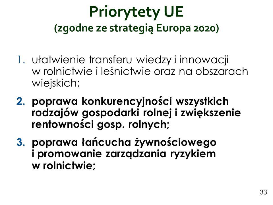 Priorytety UE (zgodne ze strategią Europa 2020) 33 1.ułatwienie transferu wiedzy i innowacji w rolnictwie i leśnictwie oraz na obszarach wiejskich; 2.