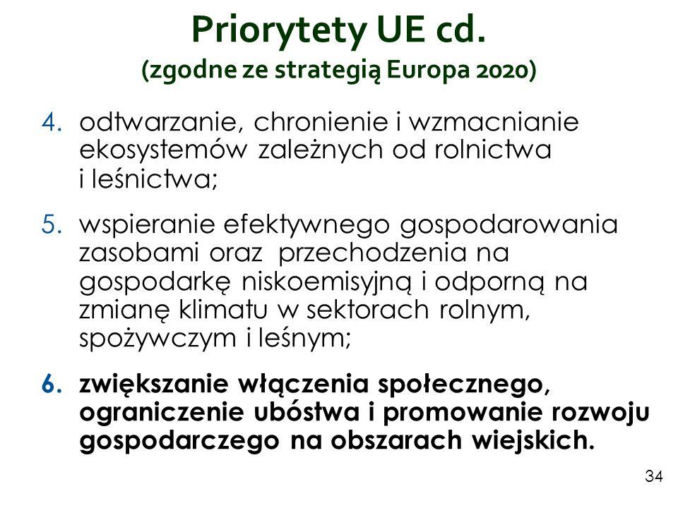 Priorytety UE cd. (zgodne ze strategią Europa 2020) 34 4.odtwarzanie, chronienie i wzmacnianie ekosystemów zależnych od rolnictwa i leśnictwa; 5.wspie