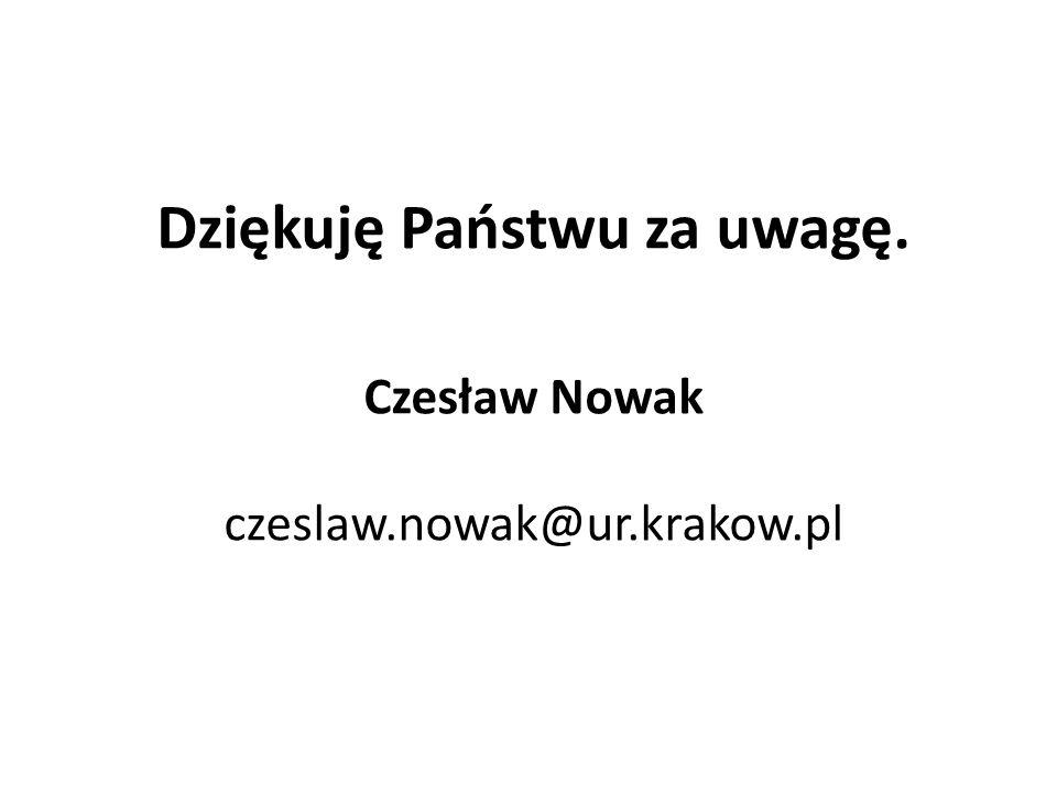 Dziękuję Państwu za uwagę. Czesław Nowak czeslaw.nowak@ur.krakow.pl