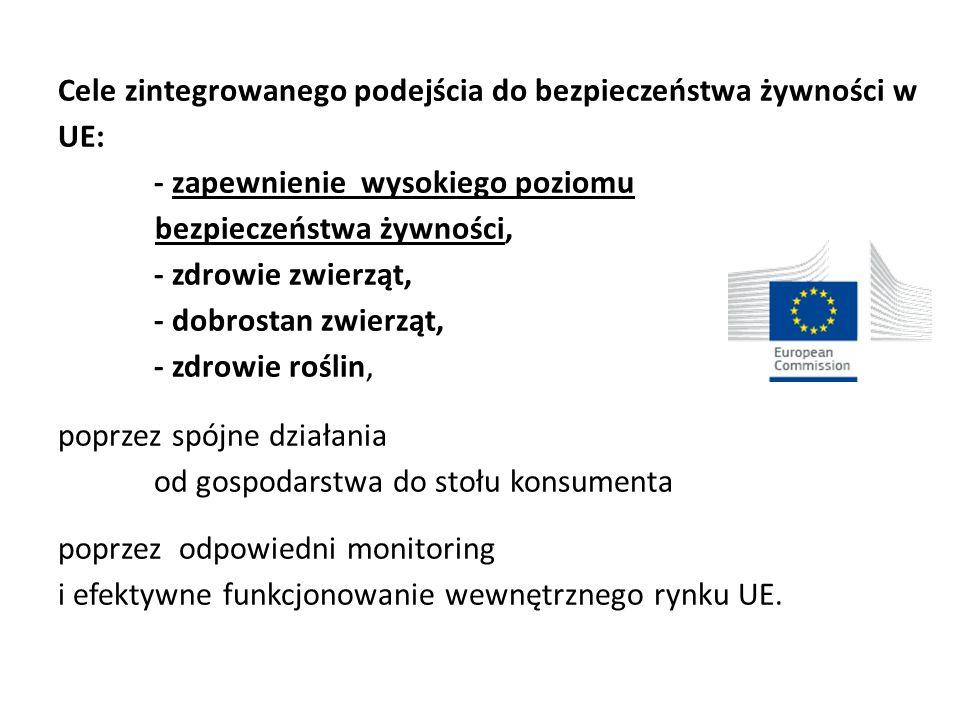 Cele zintegrowanego podejścia do bezpieczeństwa żywności w UE: - zapewnienie wysokiego poziomu bezpieczeństwa żywności, - zdrowie zwierząt, - dobrosta