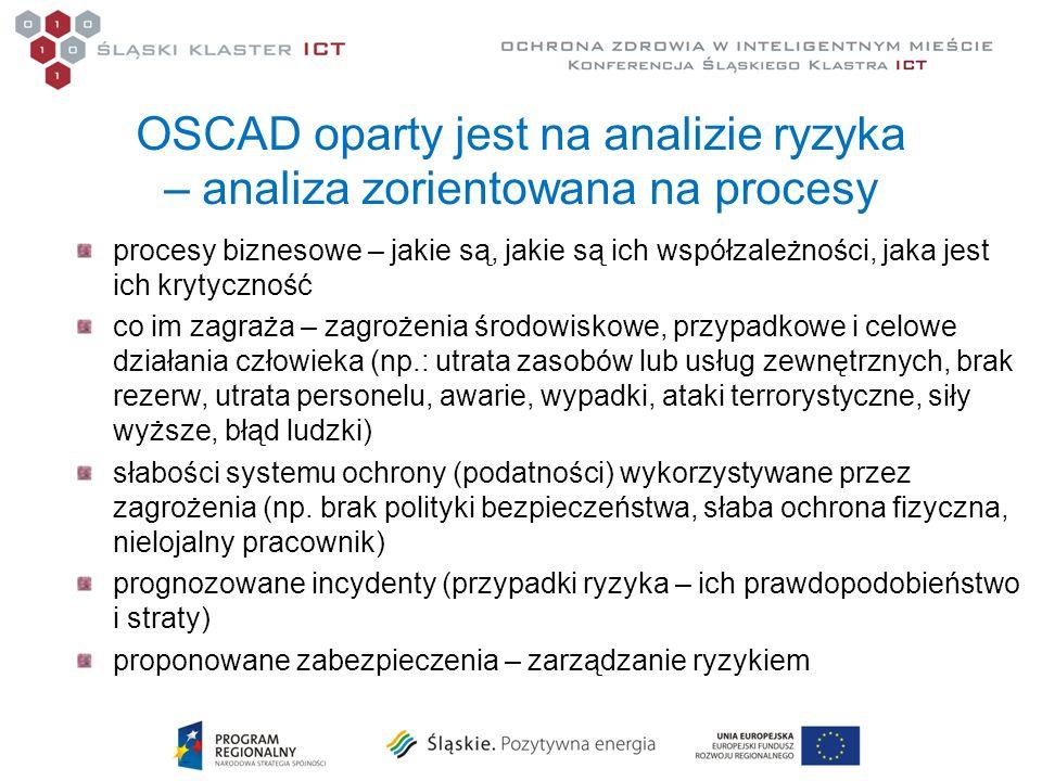 OSCAD oparty jest na analizie ryzyka – analiza zorientowana na procesy procesy biznesowe – jakie są, jakie są ich współzależności, jaka jest ich kryty