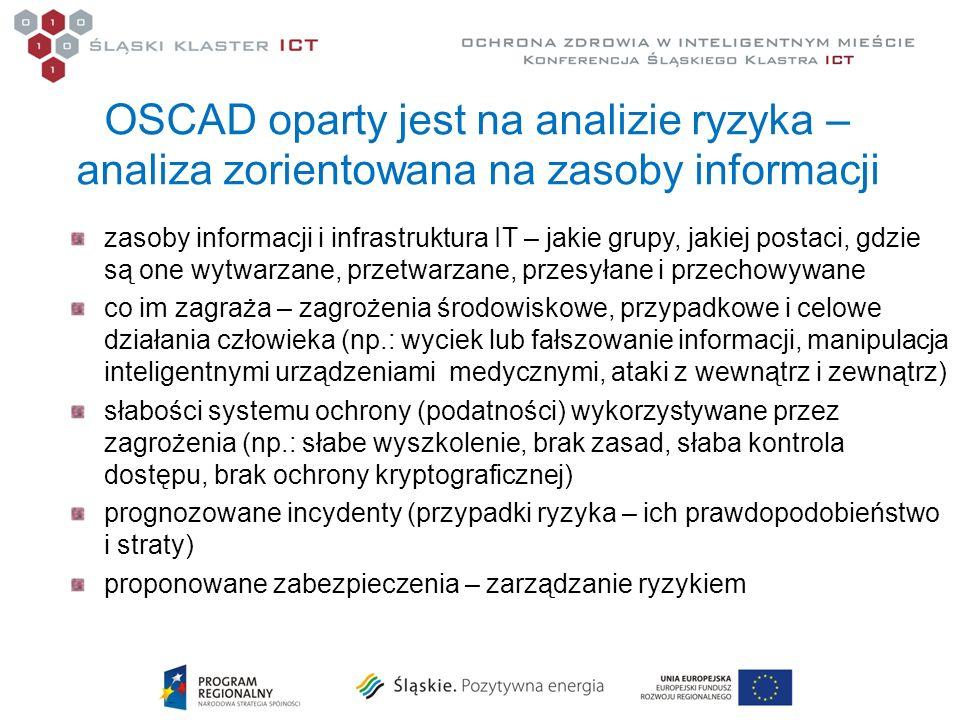 OSCAD oparty jest na analizie ryzyka – analiza zorientowana na zasoby informacji zasoby informacji i infrastruktura IT – jakie grupy, jakiej postaci,