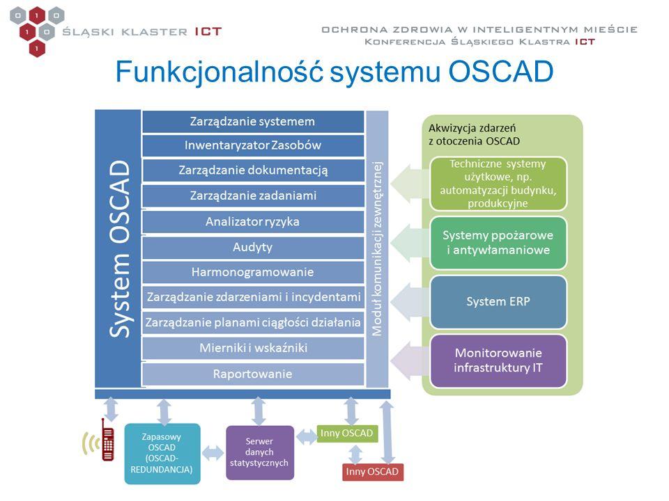 Funkcjonalność systemu OSCAD