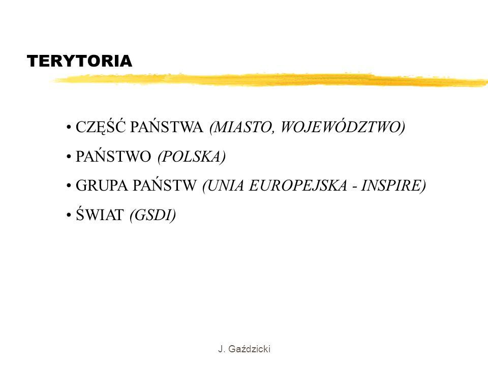 J. Gaździcki TERYTORIA CZĘŚĆ PAŃSTWA (MIASTO, WOJEWÓDZTWO) PAŃSTWO (POLSKA) GRUPA PAŃSTW (UNIA EUROPEJSKA - INSPIRE) ŚWIAT (GSDI)