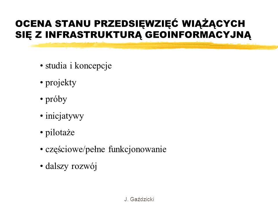 J. Gaździcki OCENA STANU PRZEDSIĘWZIĘĆ WIĄŻĄCYCH SIĘ Z INFRASTRUKTURĄ GEOINFORMACYJNĄ studia i koncepcje projekty próby inicjatywy pilotaże częściowe/
