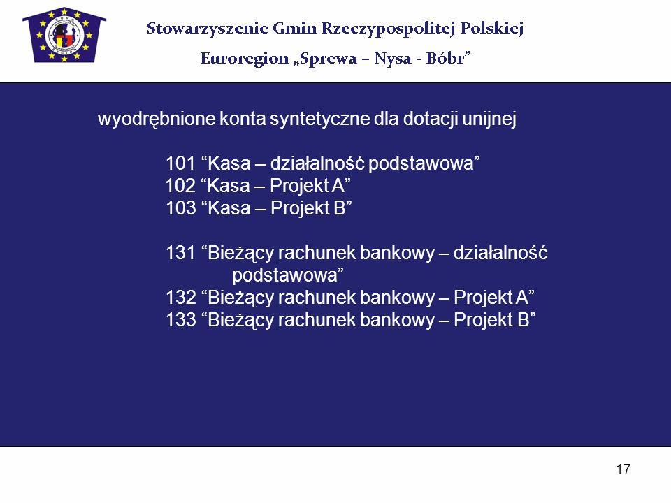 17 wyodrębnione konta syntetyczne dla dotacji unijnej 101 Kasa – działalność podstawowa 102 Kasa – Projekt A 103 Kasa – Projekt B 131 Bieżący rachunek