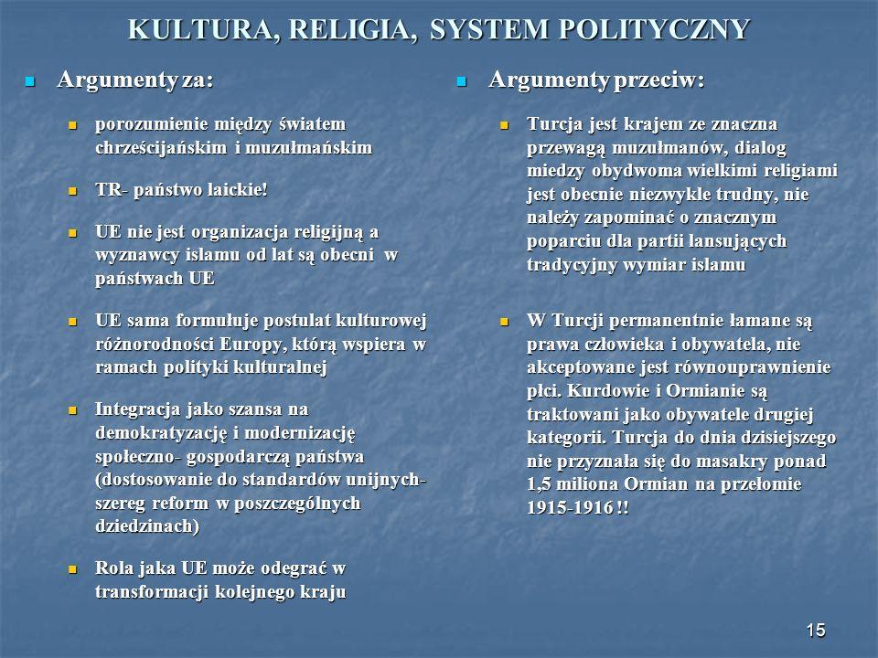 15 KULTURA, RELIGIA, SYSTEM POLITYCZNY Argumenty za: Argumenty za: porozumienie między światem chrześcijańskim i muzułmańskim porozumienie między świa