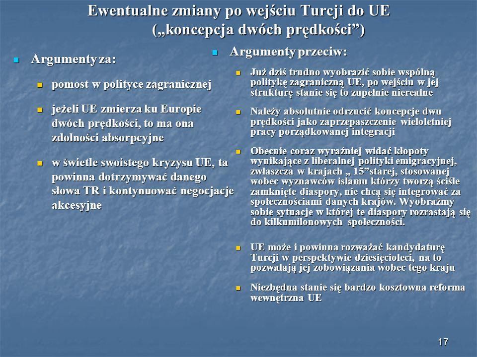 17 Ewentualne zmiany po wejściu Turcji do UE (koncepcja dwóch prędkości) Argumenty za: Argumenty za: pomost w polityce zagranicznej pomost w polityce