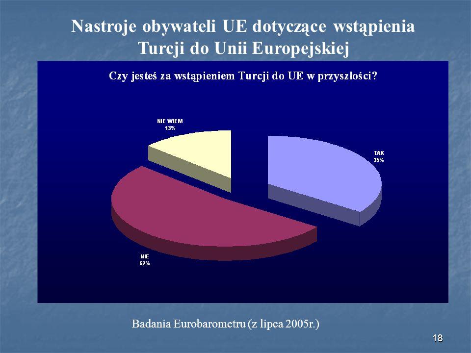 18 Nastroje obywateli UE dotyczące wstąpienia Turcji do Unii Europejskiej Badania Eurobarometru (z lipca 2005r.)
