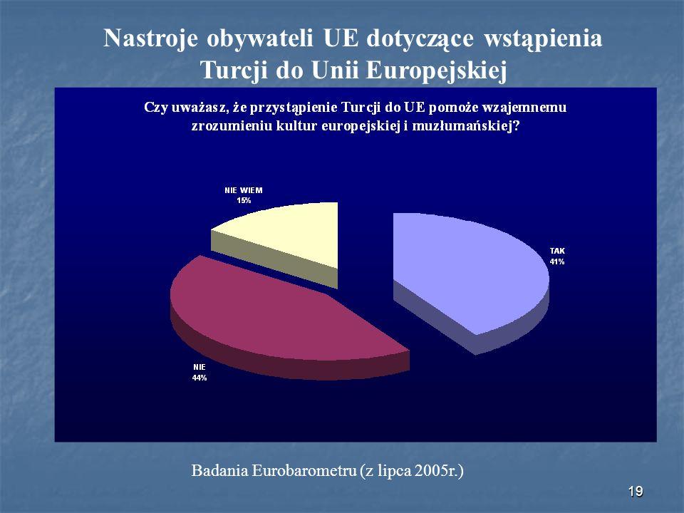 19 Nastroje obywateli UE dotyczące wstąpienia Turcji do Unii Europejskiej Badania Eurobarometru (z lipca 2005r.)