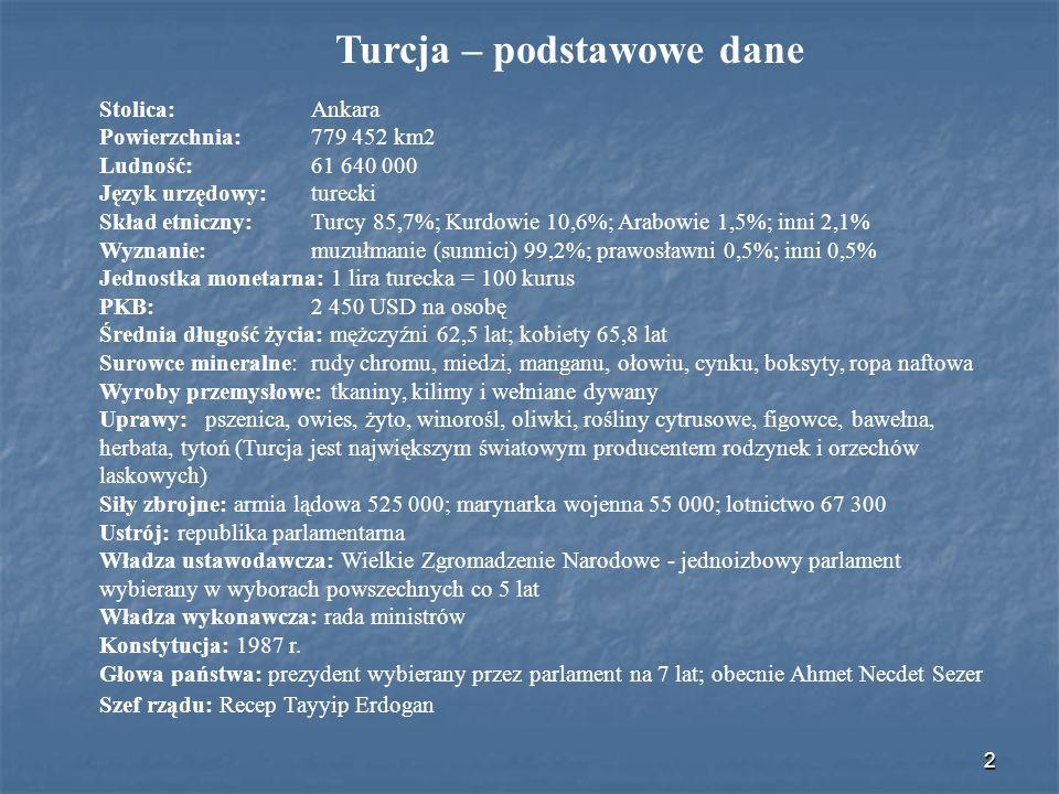 2 Turcja – podstawowe dane Stolica: Ankara Powierzchnia: 779 452 km2 Ludność: 61 640 000 Język urzędowy: turecki Skład etniczny: Turcy 85,7%; Kurdowie