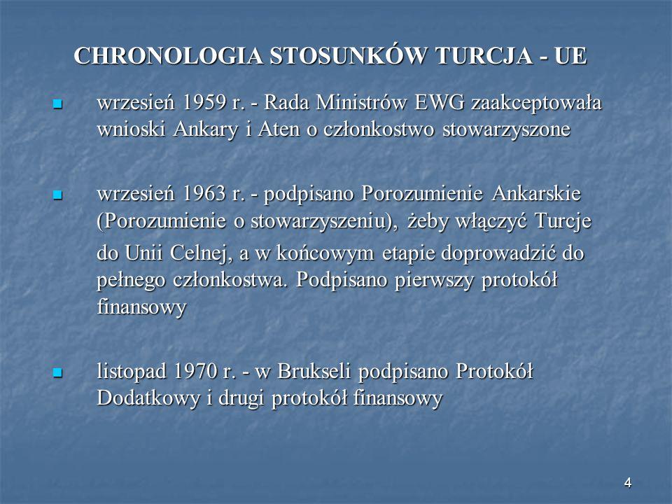 4 CHRONOLOGIA STOSUNKÓW TURCJA - UE wrzesień 1959 r. - Rada Ministrów EWG zaakceptowała wnioski Ankary i Aten o członkostwo stowarzyszone wrzesień 195