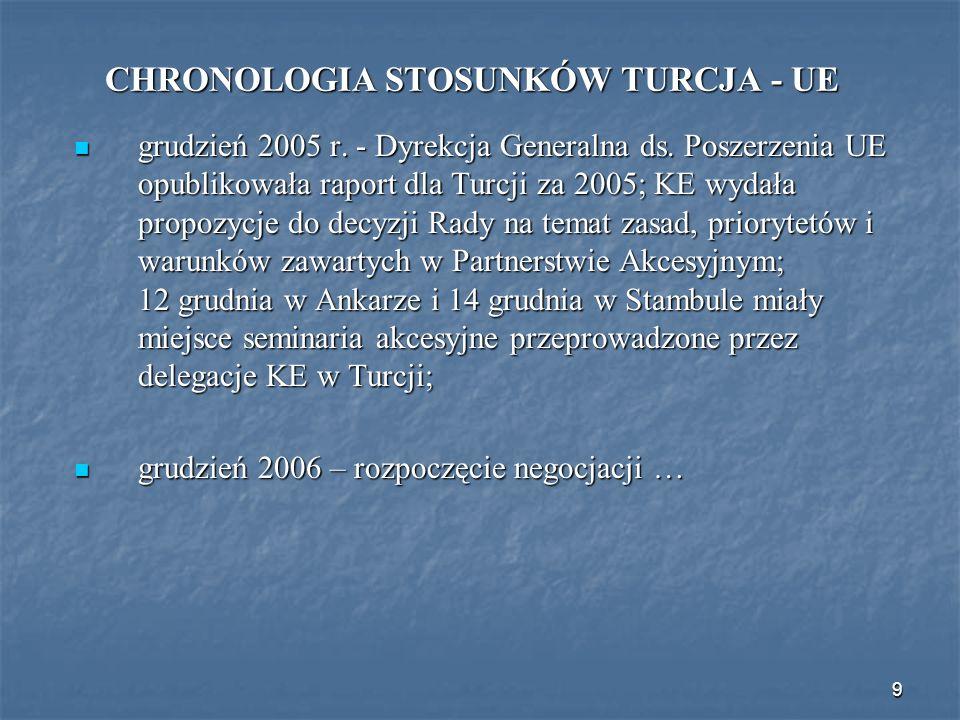 9 CHRONOLOGIA STOSUNKÓW TURCJA - UE grudzień 2005 r. - Dyrekcja Generalna ds. Poszerzenia UE opublikowała raport dla Turcji za 2005; KE wydała propozy