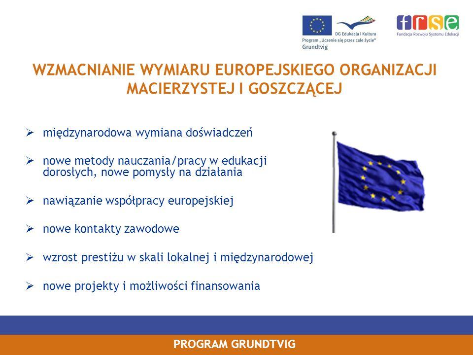 PROGRAM GRUNDTVIG WZMACNIANIE WYMIARU EUROPEJSKIEGO ORGANIZACJI MACIERZYSTEJ I GOSZCZĄCEJ międzynarodowa wymiana doświadczeń nowe metody nauczania/pra