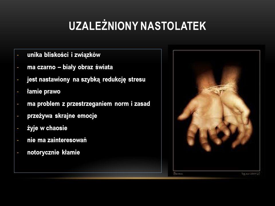 UZALEŻNIONY NASTOLATEK - unika bliskości i związków - ma czarno – biały obraz świata - jest nastawiony na szybką redukcję stresu - łamie prawo - ma pr