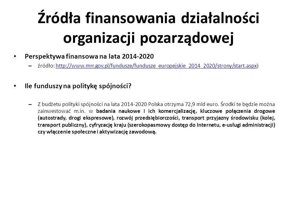 Źródła finansowania działalności organizacji pozarządowej Perspektywa finansowa na lata 2014-2020 – źródło: http://www.mrr.gov.pl/fundusze/fundusze_eu