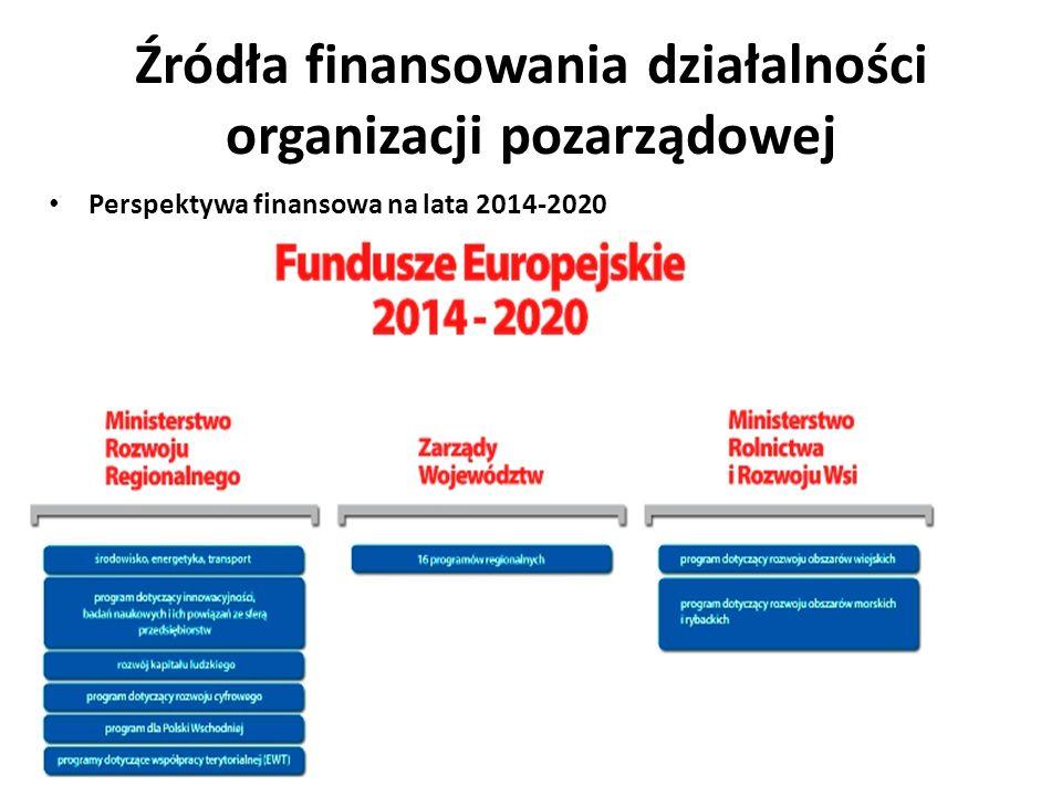 Źródła finansowania działalności organizacji pozarządowej Perspektywa finansowa na lata 2014-2020