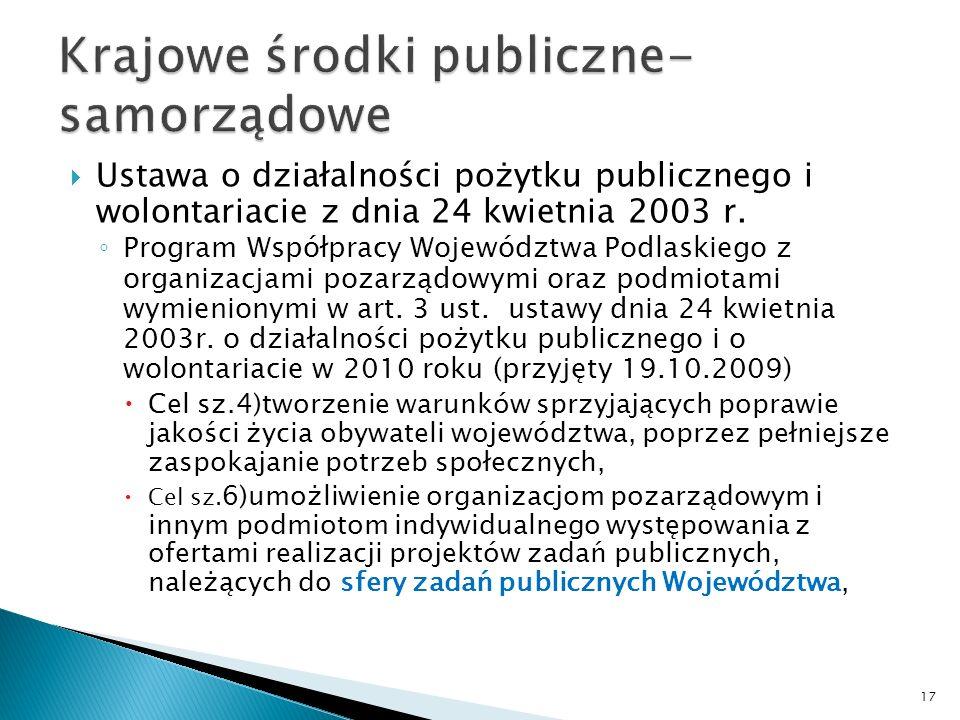 Ustawa o działalności pożytku publicznego i wolontariacie z dnia 24 kwietnia 2003 r. Program Współpracy Województwa Podlaskiego z organizacjami pozarz