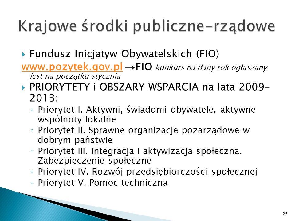 Fundusz Inicjatyw Obywatelskich (FIO) www.pozytek.gov.plwww.pozytek.gov.pl FIO konkurs na dany rok ogłaszany jest na początku stycznia PRIORYTETY i OBSZARY WSPARCIA na lata 2009- 2013: Priorytet I.