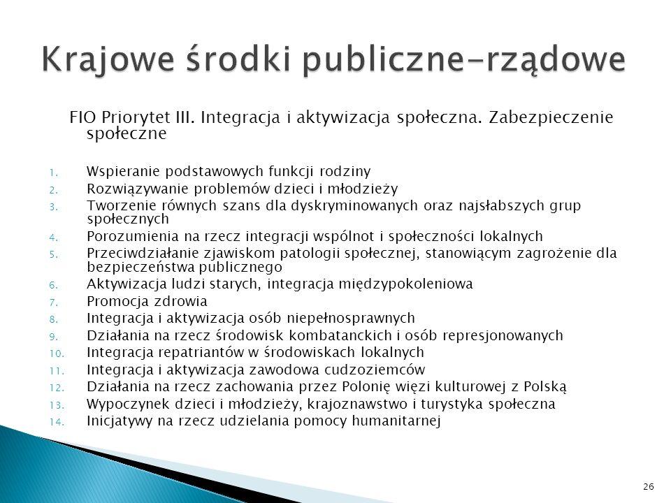 FIO Priorytet III. Integracja i aktywizacja społeczna. Zabezpieczenie społeczne 1. Wspieranie podstawowych funkcji rodziny 2. Rozwiązywanie problemów