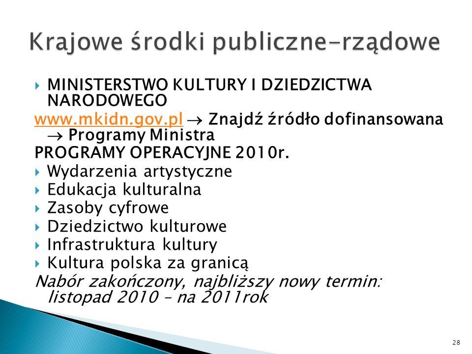 MINISTERSTWO KULTURY I DZIEDZICTWA NARODOWEGO www.mkidn.gov.plwww.mkidn.gov.pl Znajdź źródło dofinansowana Programy Ministra PROGRAMY OPERACYJNE 2010r