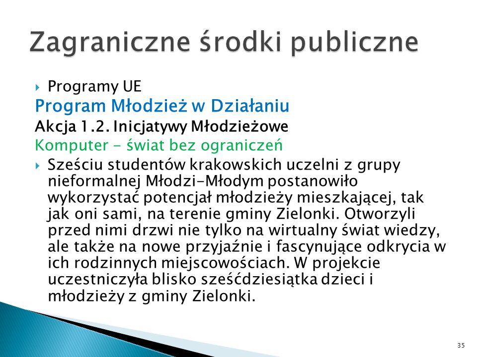 Programy UE Program Młodzież w Działaniu Akcja 1.2. Inicjatywy Młodzieżowe Komputer - świat bez ograniczeń Sześciu studentów krakowskich uczelni z gru