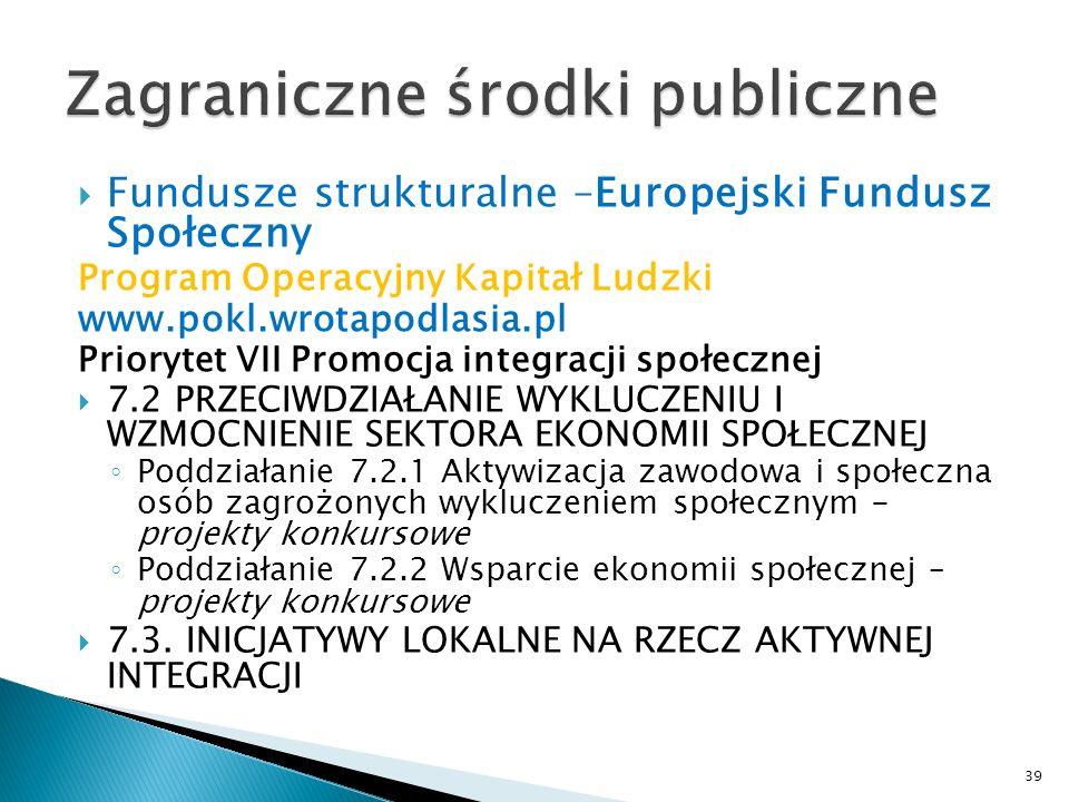 Fundusze strukturalne –Europejski Fundusz Społeczny Program Operacyjny Kapitał Ludzki www.pokl.wrotapodlasia.pl Priorytet VII Promocja integracji społecznej 7.2 PRZECIWDZIAŁANIE WYKLUCZENIU I WZMOCNIENIE SEKTORA EKONOMII SPOŁECZNEJ Poddziałanie 7.2.1 Aktywizacja zawodowa i społeczna osób zagrożonych wykluczeniem społecznym - projekty konkursowe Poddziałanie 7.2.2 Wsparcie ekonomii społecznej – projekty konkursowe 7.3.