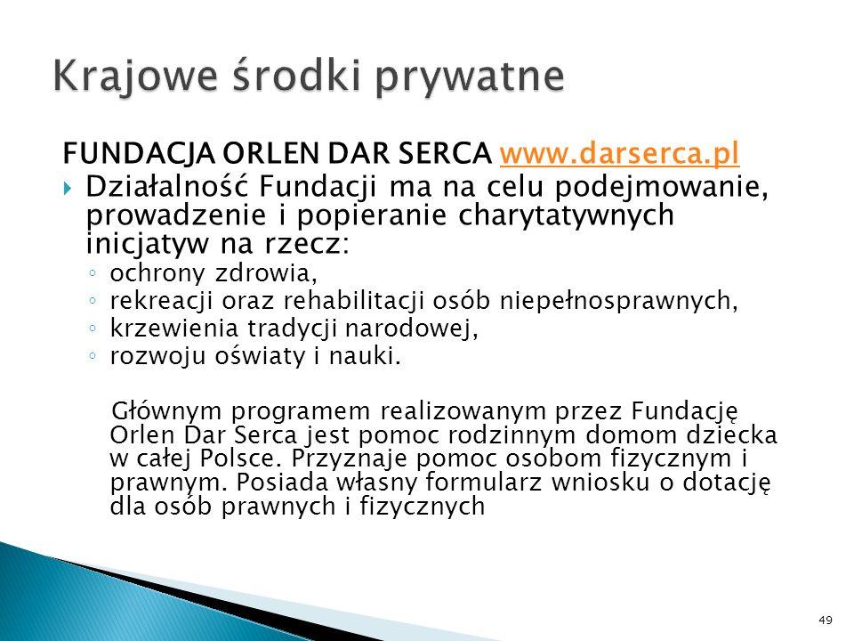 FUNDACJA ORLEN DAR SERCA www.darserca.plwww.darserca.pl Działalność Fundacji ma na celu podejmowanie, prowadzenie i popieranie charytatywnych inicjatyw na rzecz: ochrony zdrowia, rekreacji oraz rehabilitacji osób niepełnosprawnych, krzewienia tradycji narodowej, rozwoju oświaty i nauki.