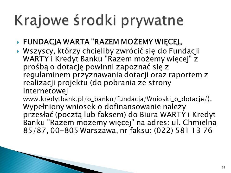 FUNDACJA WARTA RAZEM MOŻEMY WIĘCEJ Wszyscy, którzy chcieliby zwrócić się do Fundacji WARTY i Kredyt Banku Razem możemy więcej z prośbą o dotację powinni zapoznać się z regulaminem przyznawania dotacji oraz raportem z realizacji projektu (do pobrania ze strony internetowej www.kredytbank.pl/o_banku/fundacja/Wnioski_o_dotacje/ ).